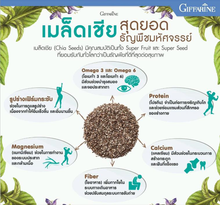 เมล็ดเซีย Giffarine Chia Seed ธัญพืช เพื่อสุขภาพ